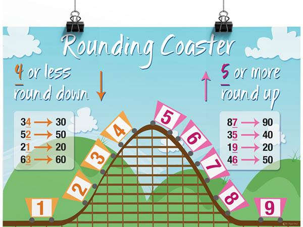 rounding coaster