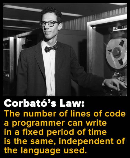 corbatos law