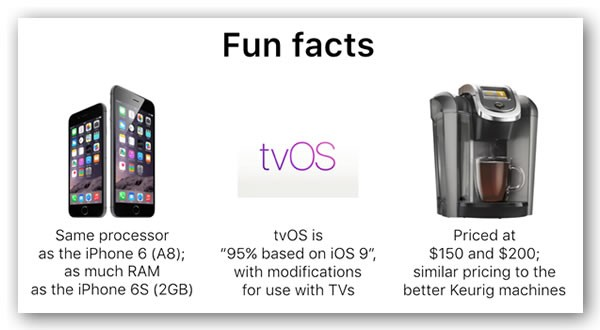 apple tv fun facts