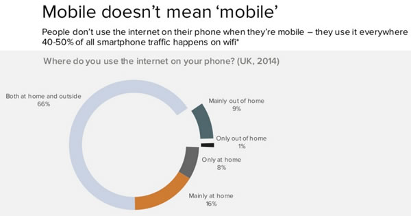mobile doesnt mean just mobile