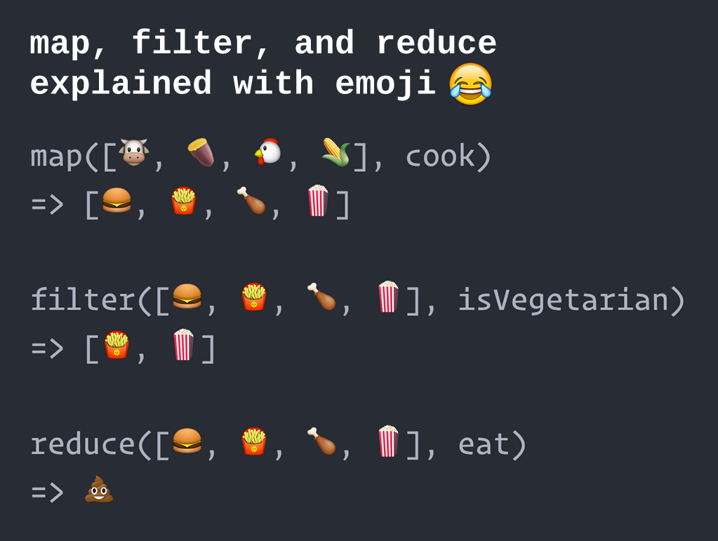 Picture showing three functions: 1. the map function taking an array containing the cow face, roasted sweet potato, chicken, and ear of maize emojis and the cook function as its arguments and returning an array containing the cheeseburger, french fries, poultry legs and popcorn emojis; 2. the filter function taking an array containing the cheeseburger, french fries, poultry legs and popcorn emojis and the isVegetarian functions as its arguments and returning an array containing the french fries and popcorn emojis; 3. The reduce function taking an array containing the cheeseburger, french fries, poultry legs and popcorn emojis and the eat function as its arguments and returning the pile of poo emoji as its result.