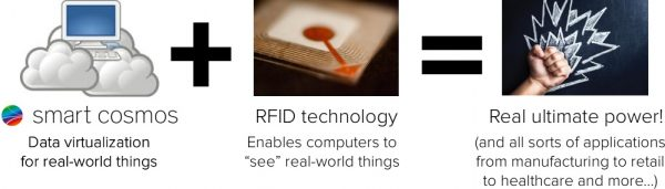 smart-cosmos-plus-rfid-equals-power