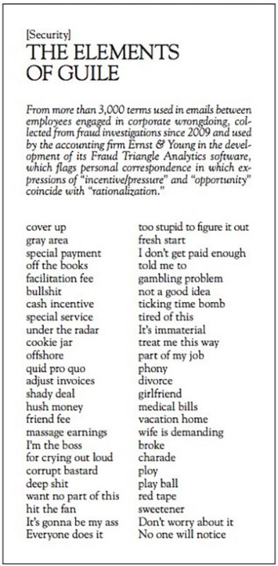 """Scan of a sidebar article from Harper's Magazine: """"The Elements of Guile""""."""