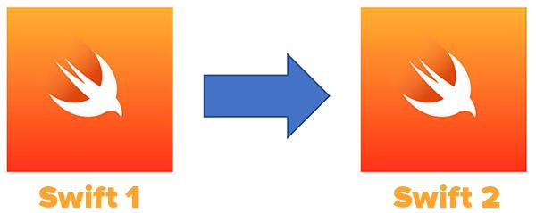 Swift 1 to Swift 2.