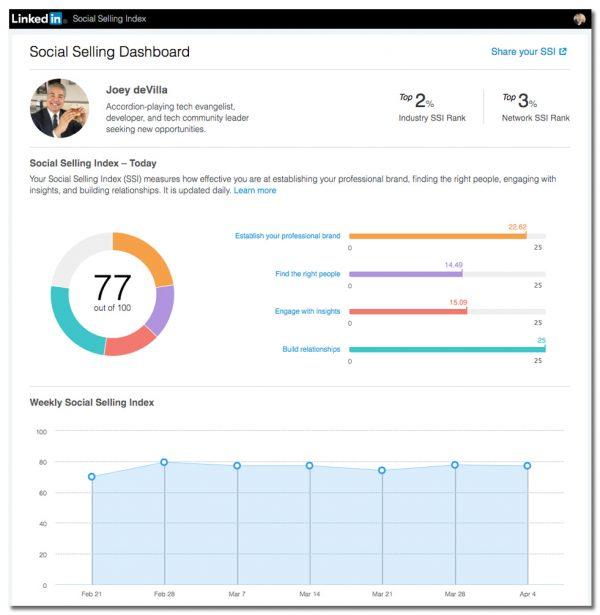 Screenshot showing Joey deVilla's LinkedIn Social Selling Index details.