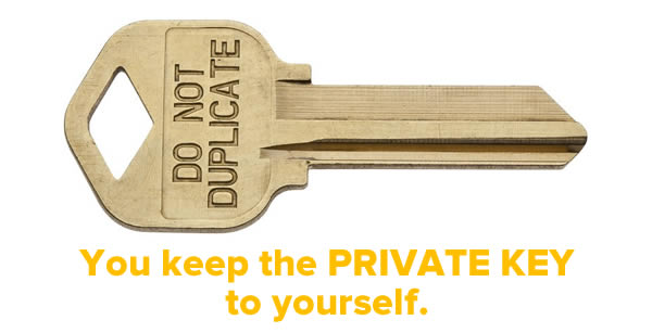 As The Name Implies Owner Of Lock Keeps Private Key And Does Not Share It