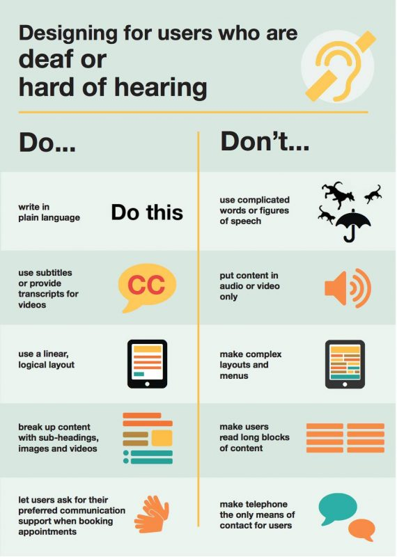 UK Home Office poster: Designing for users who are deaf or hard of hearing