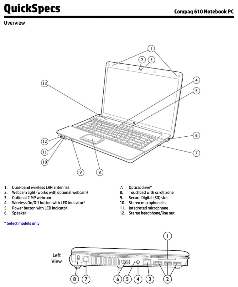 Diagram showing the parts of the Compaq 610 laptop as viewed from the front and left sides.